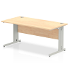 Impulse Cable Managed 1600 Rectangle Desk Maple